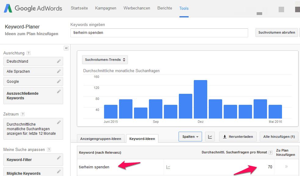 Tierheim Spenden Suchanfragen Google